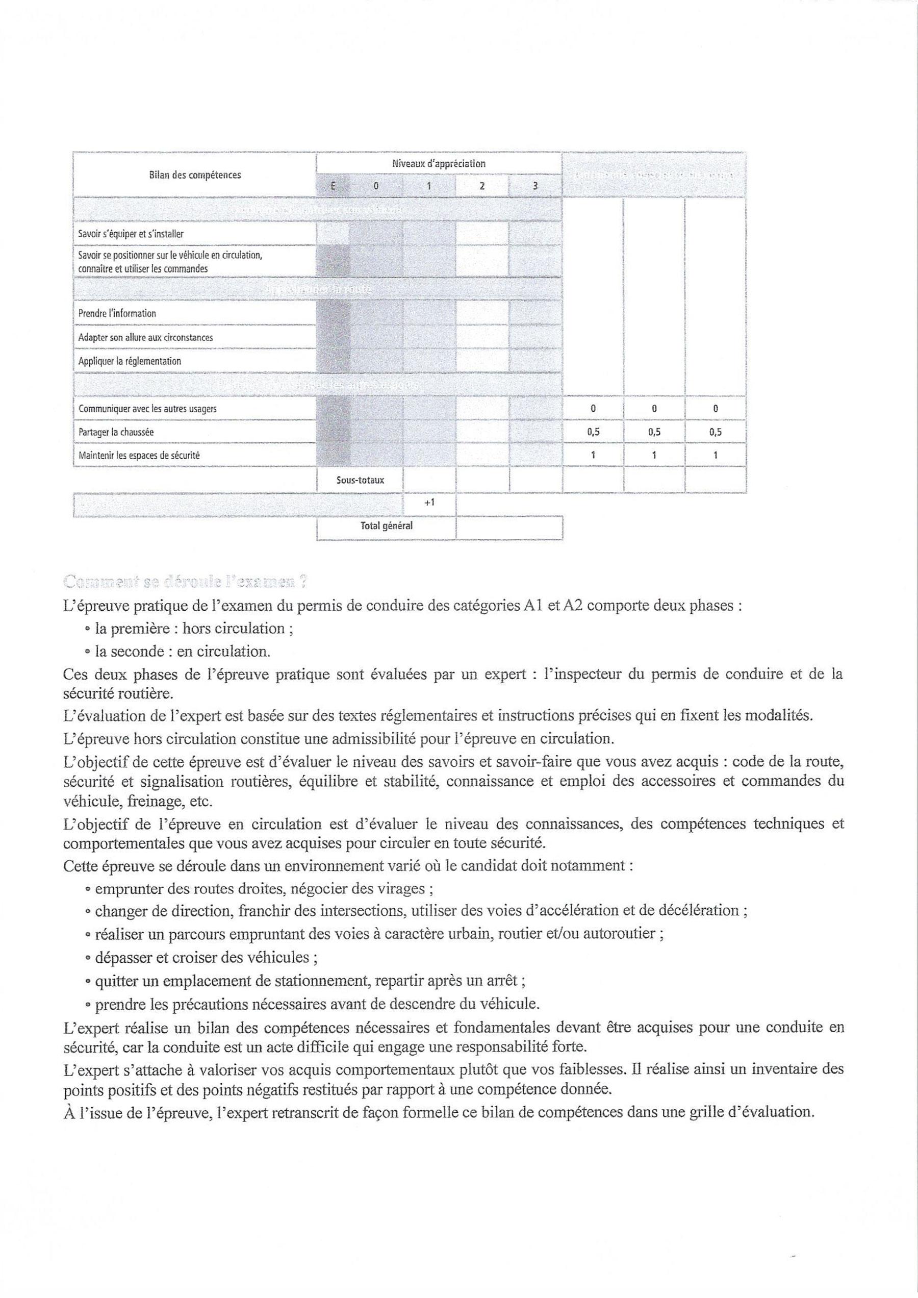DEROULEMENT-A-LA-CATEGORIS-A1-A2-DU-PERMIS-DE-CONDUIRE